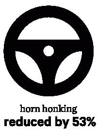 hornhonking